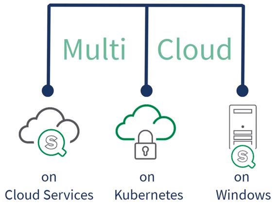 Offre multi-cloud