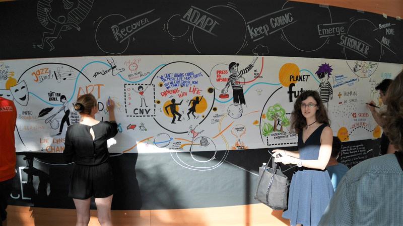 Fresque collective réalisée lors de l'Agile Lyon 2019