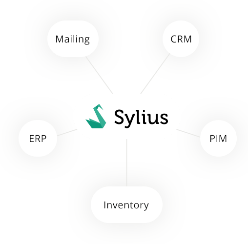 Sylius project
