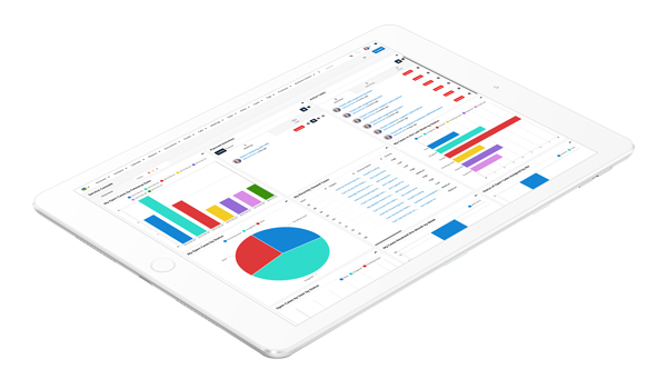 Dashboard Sugar CRM