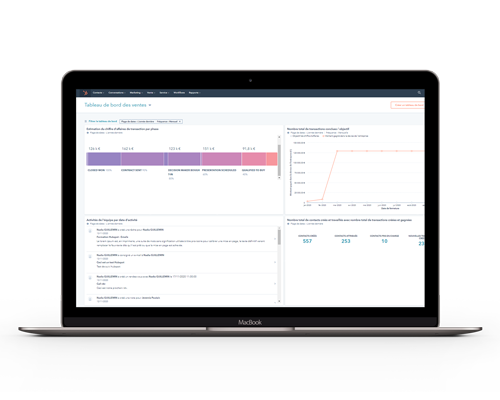 Interface Hubspot CRM, tableau de bord des ventes